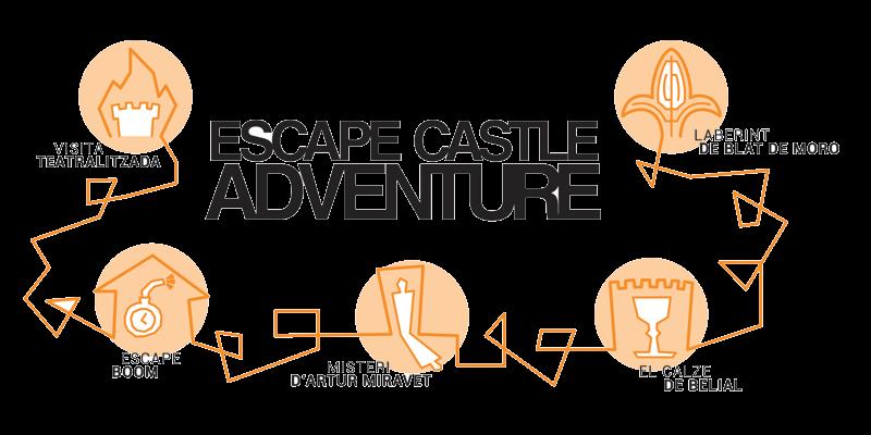 Escape Castle Adventure