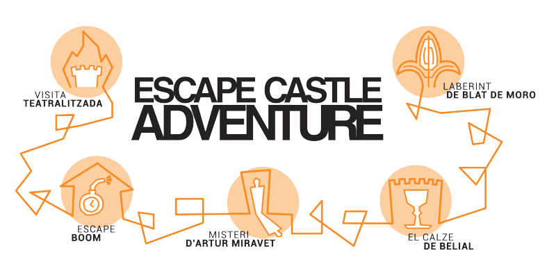 Escape Castle Adventure